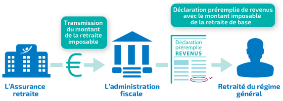 Infographie-montant-decalre-2019.png